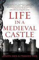 Life in a Medieval Castle [Medieval Life]