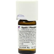 APATIT /PHOSPHORUS COMP. K Dilution 20 ml PZN 1571851
