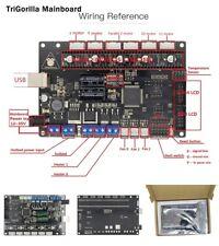 TriGorilla Integriert Motherboard 4 Schicht PCB Combo Steuerplatine für 3D Druck