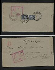 Russia nice censor cover to Red Cross in Denmark 1917