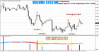 Powerful Forex Trading System - Volume Indicator, Strategy and Signals 2020 ...