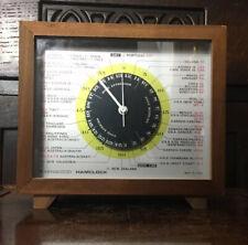 Extremely Rare Kenwood HC-1 Hamclock - Original 1971 Version Mod Century Clock