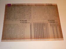 Microfich Parts Catalog Toyota Land Cruiser Type Yr,Hzj ,Pzj ,Rj Stand December