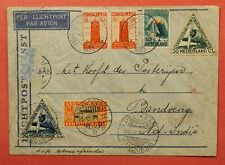 1933 NETHERLANDS AMSTERDAM AIRMAIL TO DUTCH EAST INDIES