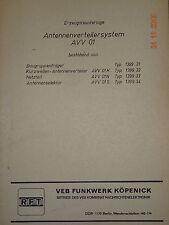 AVV01 Erzeugnisunterlage, RFT / FWB Funkwerk Köpenick