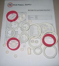 1982 Bally Mr. & Mrs. Pac-Man Pinball Rubber Ring Kit