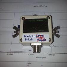 4:1 Balun VHF 70 ~ 165 MHz 400 W