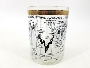 LOT OF 8 VINTAGE 1966-1976 CERA DOW JONES STOCK MARKET TUMBLER GLASSES