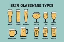 Beer Glassware Types Reference Chart Mural Poster 36x54 inch