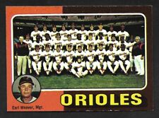 1975 TOPPS LARGE #117  BALTIMORE ORIOLES Team Card  ( Unmarked Boxes )  EX+   A
