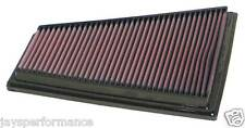 KN AIR FILTER REPLACEMENT FOR PEUGEOT 306 2.0L-HDI; 1999