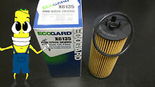Premium Oil Filter for Dodge Journey with 3.6L Engine 2011 2012 2013 Single