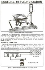 COPY OF LIONEL 415 FUELING STATION INSTRUCTIONS