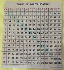 Affiche Scolaire Édition SEDIJE Table de Multiplication