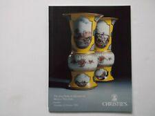 Jörg Nelte Collection Meissen Porcelain Figures Chris de Paris Christie's 1995