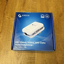 Asoka PlugLink-ETH-500 Mbps HomePlug Powerline Ethernet Adapter PL9671-A2