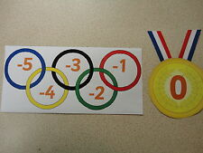 Teaching Resources - Negative Number Line Display to -100 - Olympic Rings