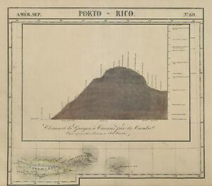 Amér Sep Porto Rico #69 Puerto Rico & Virgin Islands VANDERMAELEN 1827 old map