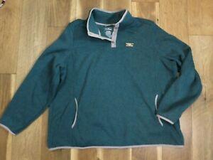 L.L.Bean 503357 Women's Teal Blue 1/4 Snap Sweater Fleece Pullover Sz 3X