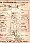 1934 1935 1936 1937 INTERNATIONAL TRUCK 1938 1939 HUPMOBILE LUBRICATION CHARTS D