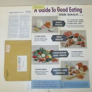 Vintage 1962 Guide to Good Eating! SEALTEST National Dairy POSTER & Teacher Aid!
