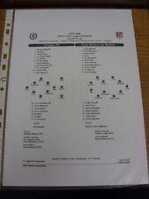 10/03/2015 Chelsea Youth U19 v Atletico Madrid Youth U19 [UEFA Youth League] (si