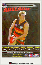 2006 AFL Teamcoach Trading Cards Silver Best & Fairest BF1 Simon Goodwin