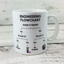 New Engineering Flowchart 11oz gift mug cup present for Engineer