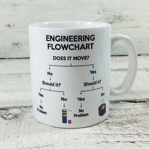 New Engineering Flowchart 11oz gift mug cup present for Engineer