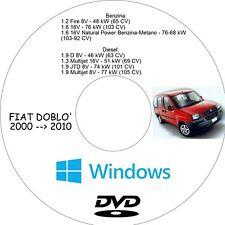 Manuale Officina FIAT DOBLO' in Italiano - Assistenza e Riparazione