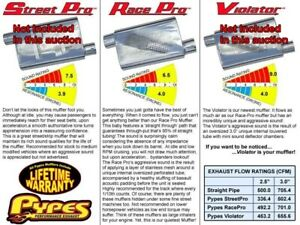 """Pypes Performance Race Pro 2.5"""" Exhaust 1964-72 A-Body Chevy Buick Olds Pontiac"""