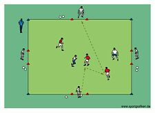 900+ Soccer Football Practice Drills For Youth Coaching & Skills Training
