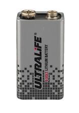 Lithium-Based