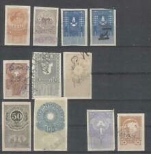 Estonia set of revenues 1919 fiscal