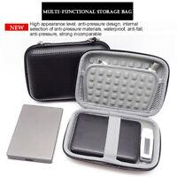 Portable EVA Case For Seagate Expansion Backup External Hard Drive/GPS Camera