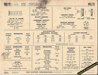 1963 WILLYS JEEP F4-134 ci MODEL FC-150 6/12 volt Car SUN ELECTRONIC SPEC SHEET