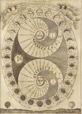 The Process of the Lunation: The Selenic Shadowdia: Circa 1646 Fine Print