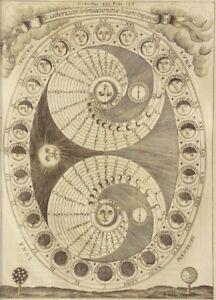 The Process of the Lunation: The Selenic Shadowdia: Circa 1646  Art Print