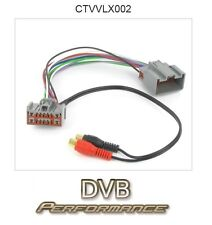 Connects2 CTVVLX002 Volvo S40 2004 onwards Aux Input MP3 iPod RCA