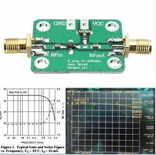 RF Wide Band Amplifier 30dB High Gain Low Noise LNA Amplifier Module 0.1-2000MHz