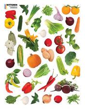 Aufkleber Sticker Wandaufkleber Wandsticker Dekor Gemüse Vegetables Grün Küche