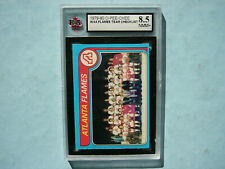 1979/80 O-PEE-CHEE OPC NHL HOCKEY CARD #244 ATLANTA FLAMES CHECKLIST KSA 8.5