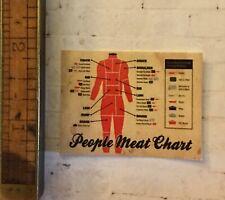 (E766) Vintage Meat Chart for Butcher Dollhouse Miniature 1:12 Halloween