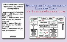 Spirometry Interpretation Lanyard Badge Reference Card - Waterproof PVC Card