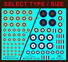 Spitfire Model Kit Decals