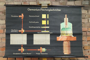 60er Blackboard Loft Industrial Design Rectifier Vintage Schulwandtafel 28