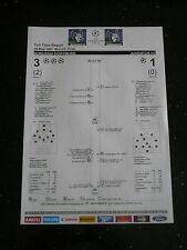 Borussia Dortmund - Juventus Turin Original Full Time Report Endspiel  UEFA 1997