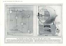 1914 contatto-Mine Cross-Sezione fasi di posa di truppe canadesi CAVALLERIA infantr