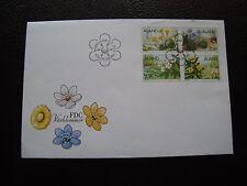 ALAND (finlande) - enveloppe 1er jour 3/2/1997 (cy97)