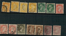 CANADA. QV. 1870-1878. up to 10 cents. ISSUES. USED. AS PICTURE